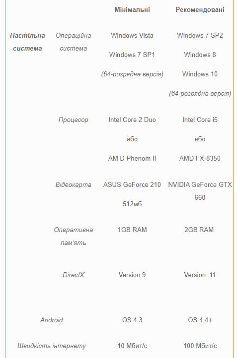 screenshot-old.rostok.org.ua-2020.07.01-16_18_48